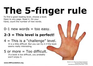 5- finger rule-1